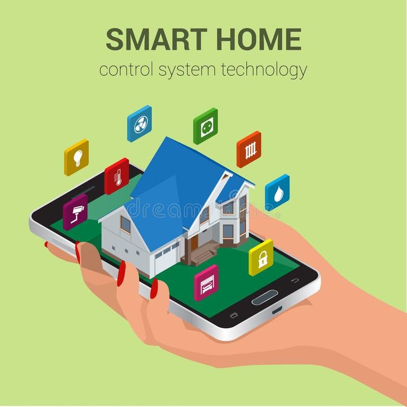 Begrepp för illustration för vektor för plan designstil modernt av det smarta hem- kontrollteknologisystemet royaltyfri illustrationer