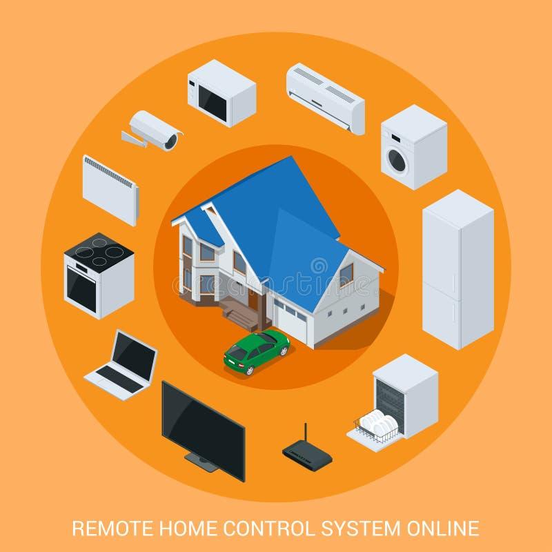 Begrepp för illustration för vektor för plan designstil modernt av det smarta hem- kontrollteknologisystemet med centraliserad ko vektor illustrationer
