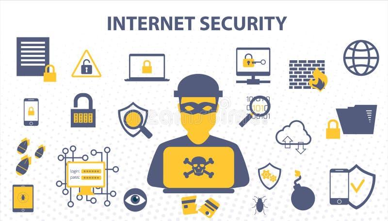 Begrepp för internetsäkerhetsklotter av den online-cyberen för data- och datornätskyddslösningar vektor illustrationer