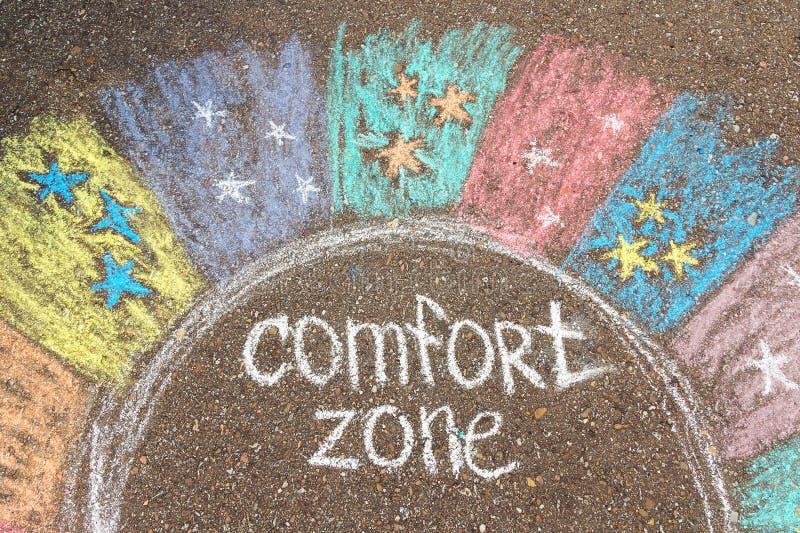 Begrepp för komfortzon Cirkel för komfortzon som omges av regnbågen royaltyfri fotografi