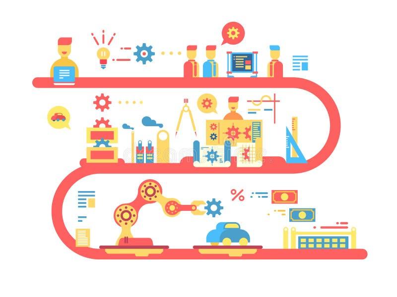 Begrepp för lägenhet för strategidesign stock illustrationer