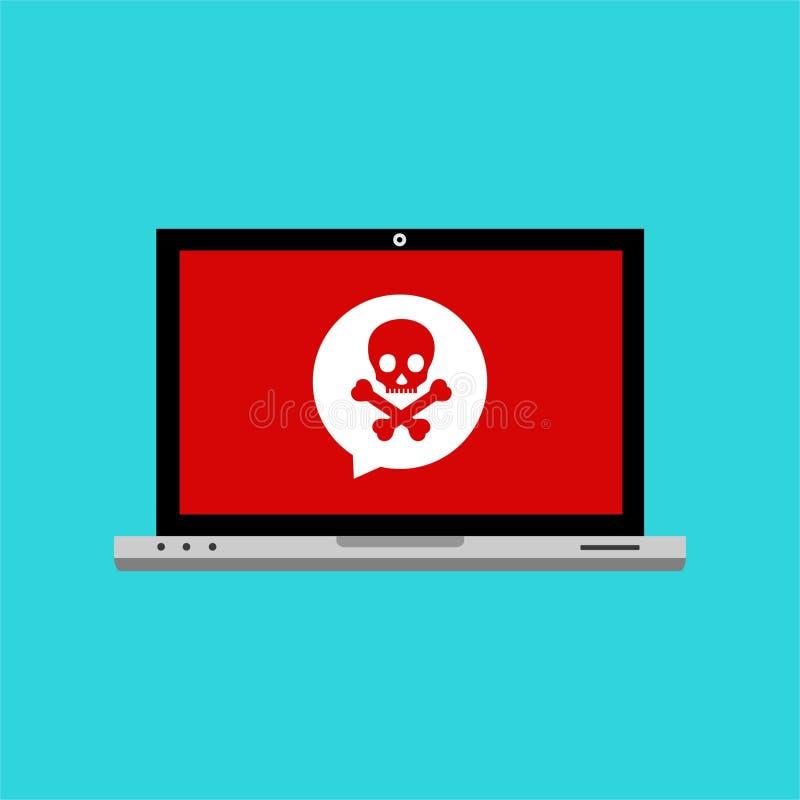 Begrepp för lägenhet för teknologi för säkerhet för en hackerinternetdator En hackeraktivitetsdator Vaket meddelande på vektor fö vektor illustrationer