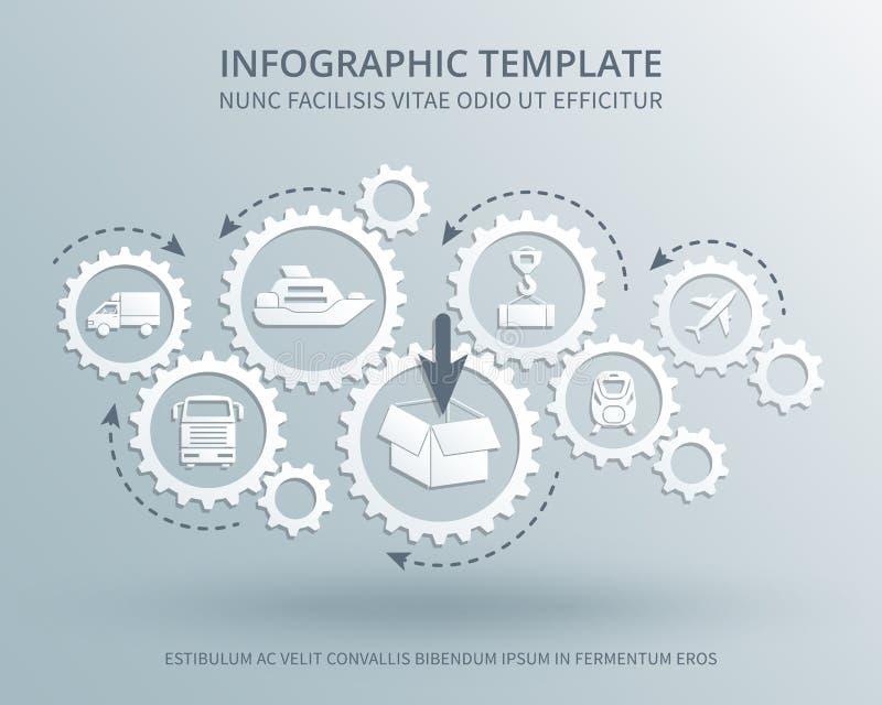 Begrepp för leverans- och fördelningsaffärsvektor med symboler för kugghjulmekanism, transport-, emballage- och sändnings royaltyfri illustrationer
