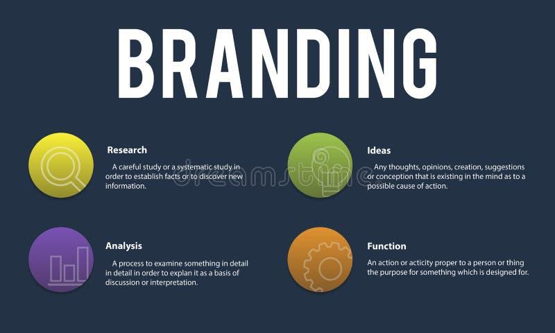 Begrepp för marknadsföring för ny produktutveckling stock illustrationer