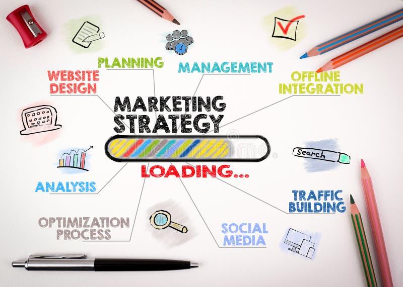 Begrepp för marknadsföringsstrategi Kartlägga med nyckelord och symboler på vit bakgrund royaltyfri bild