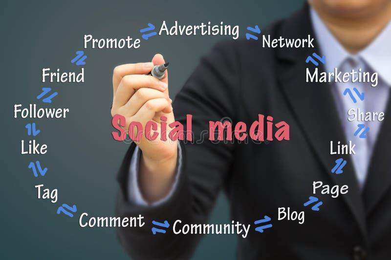 Begrepp för massmedia för affärsmanhandstil socialt Kan använda för din busin royaltyfri foto