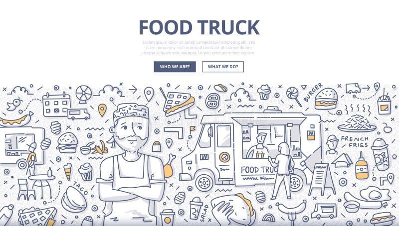 Begrepp för matlastbilklotter stock illustrationer