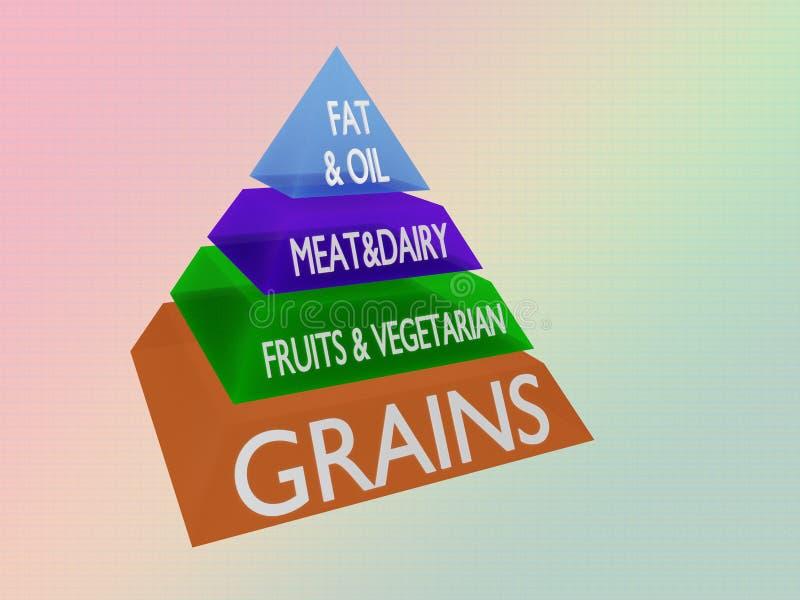 Begrepp för matpyramid vektor illustrationer