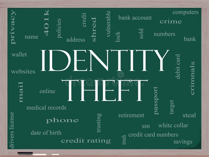 Begrepp för moln för ord för identitetsstöld på en svart tavla stock illustrationer