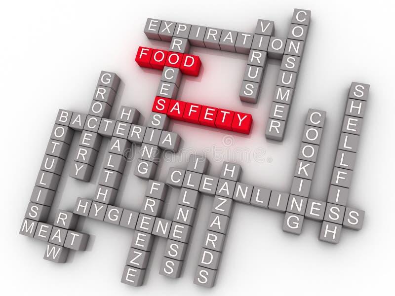 begrepp för moln för ord för säkerhet för mat 3d royaltyfri illustrationer