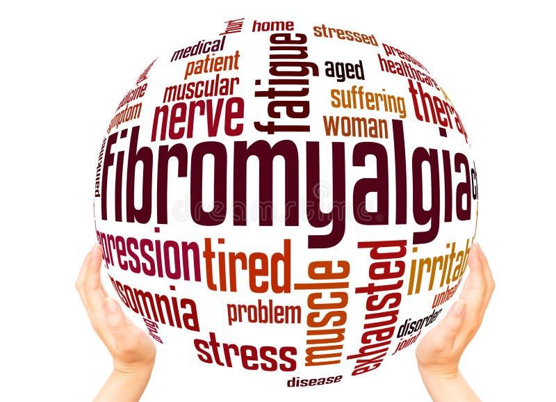 Begrepp för moln för Fibromyalgiaordsfär arkivfoton