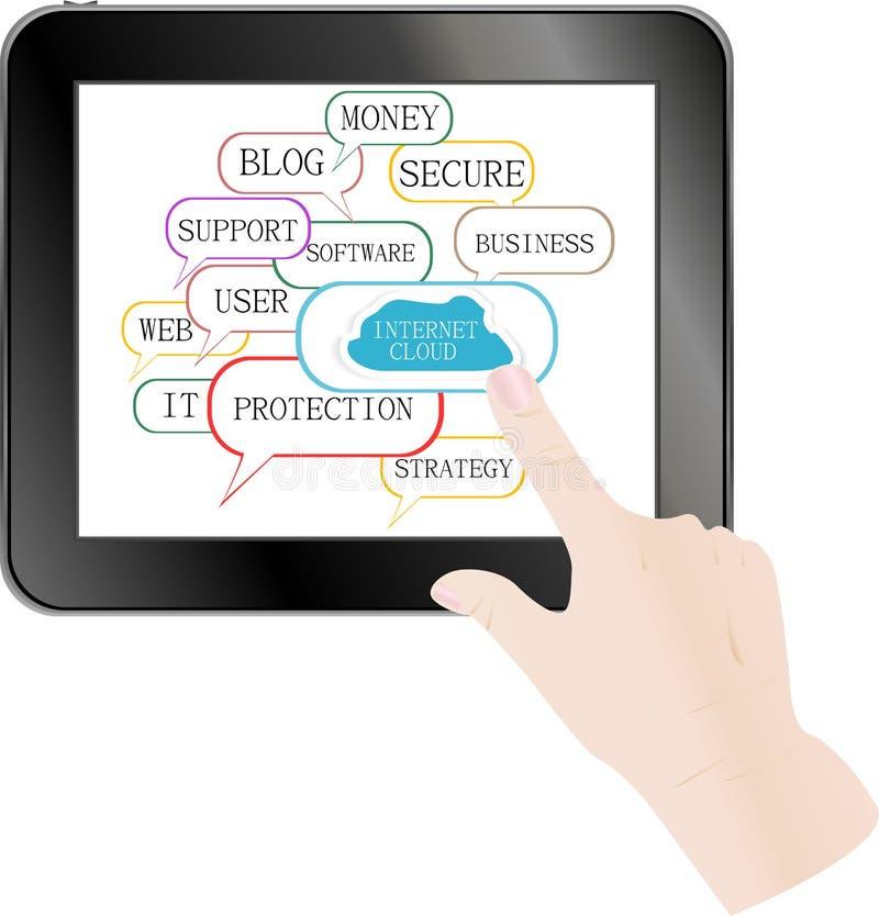 Begrepp för oklarhetsberäknings- och touchblock stock illustrationer
