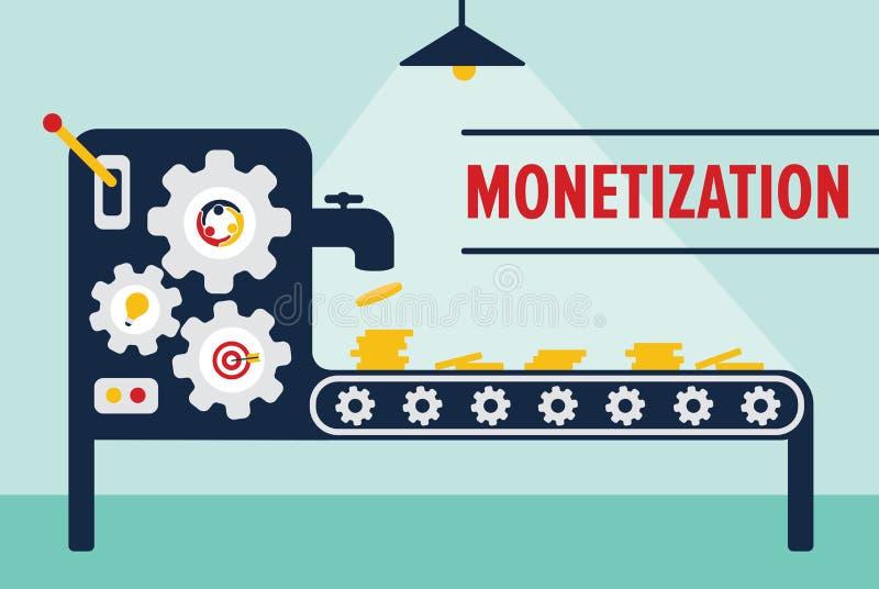 Begrepp för pengarmaskinmonetization vektor illustrationer