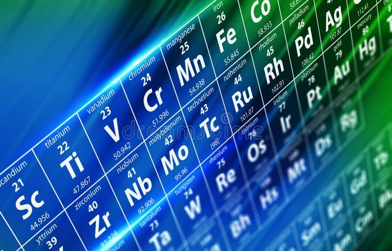 Begrepp för periodisk tabell royaltyfri fotografi