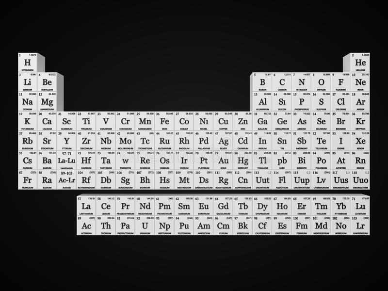 Begrepp för periodisk tabell med vita kuber illustration 3d vektor illustrationer