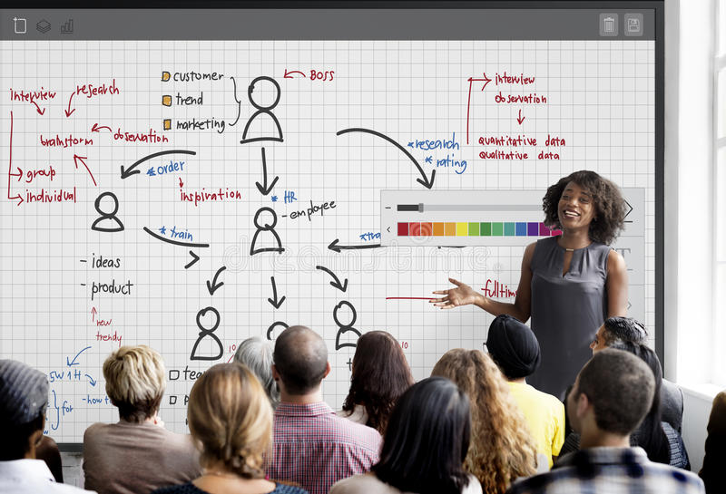 Begrepp för planläggning för ledning för organisationsdiagram arkivbilder