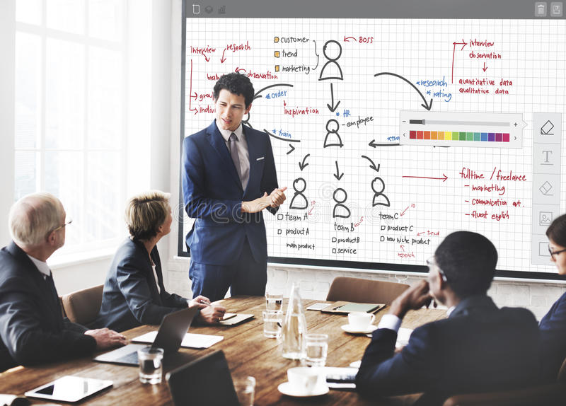 Begrepp för planläggning för ledning för organisationsdiagram royaltyfri fotografi
