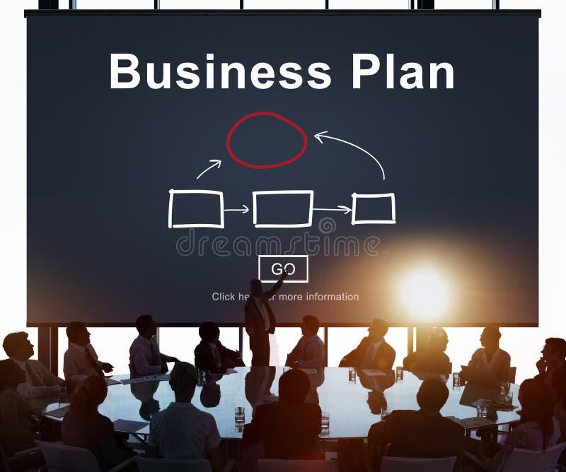 Begrepp för planläggning för vision för strategi för marknadsföring för affärsplan arkivfoto
