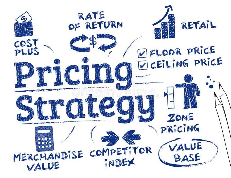 Begrepp för prissättningstrategi stock illustrationer