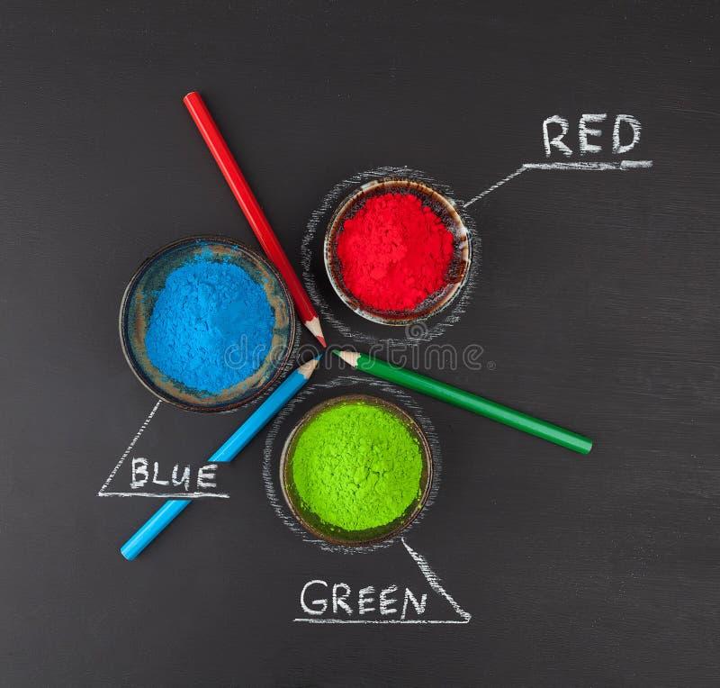 Begrepp för RGB-färgintrig med pulver och blyertspennor på den svart tavlan royaltyfria foton