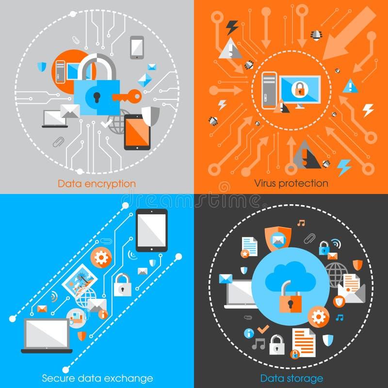 Begrepp för säkerhet för dataskydd stock illustrationer