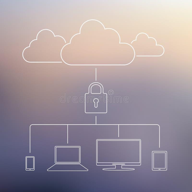 Begrepp för säkerhet för molnberäkningsteknologi data stock illustrationer