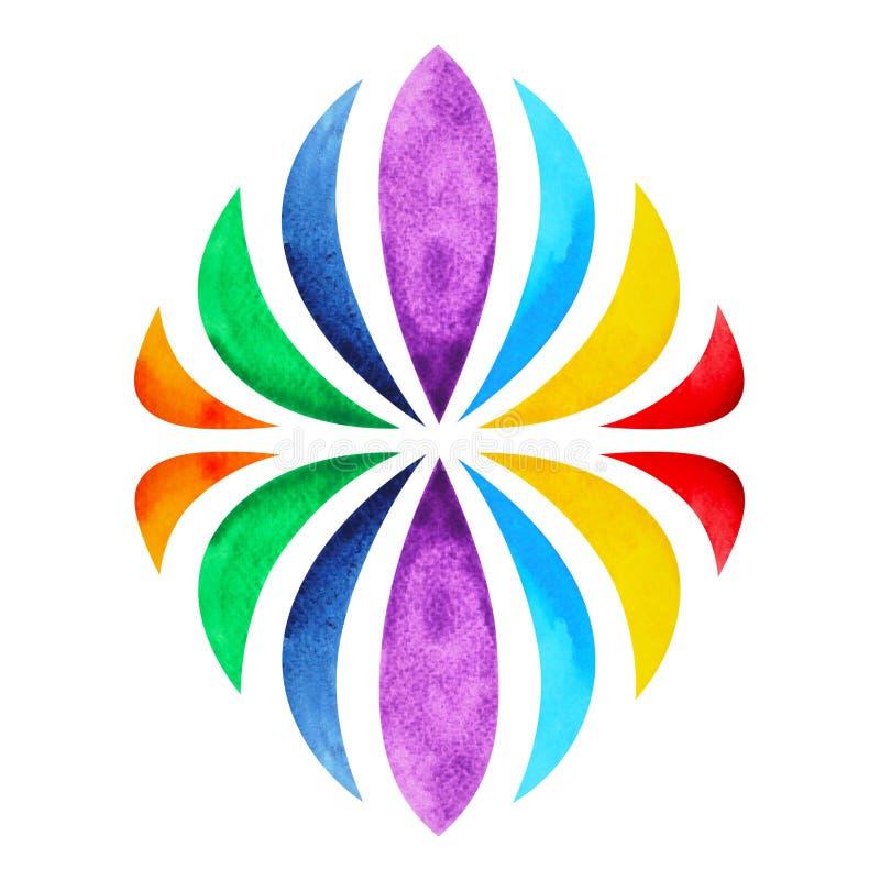 Begrepp för symbol för färgchakramandala, vattenfärgmålningsymbol, teckning för hand för illustrationdesigntecken arkivfoton