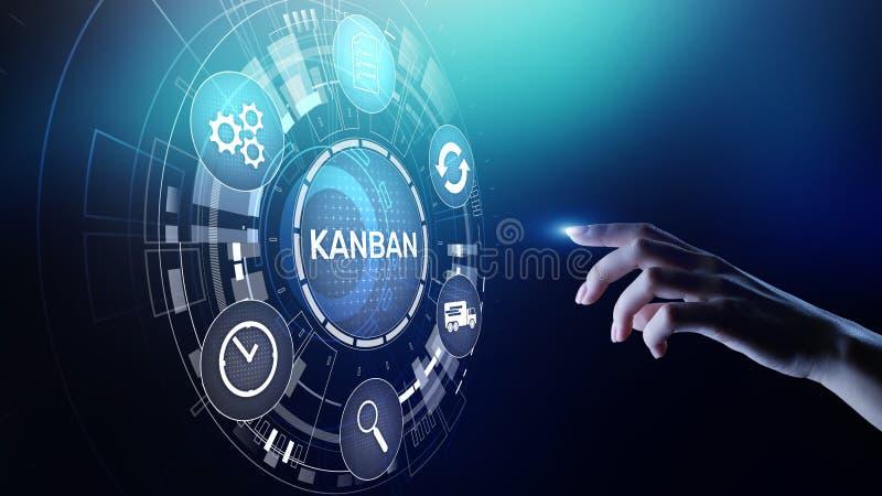 Begrepp för system för ledning för process för Kanban arbetsflöde på den faktiska skärmen arkivbild