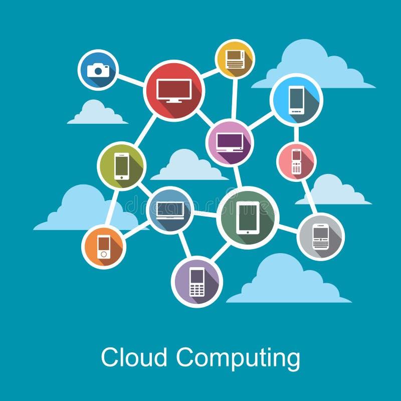 Begrepp för teknologi för molnberäkning eller för utdelat system vektor illustrationer