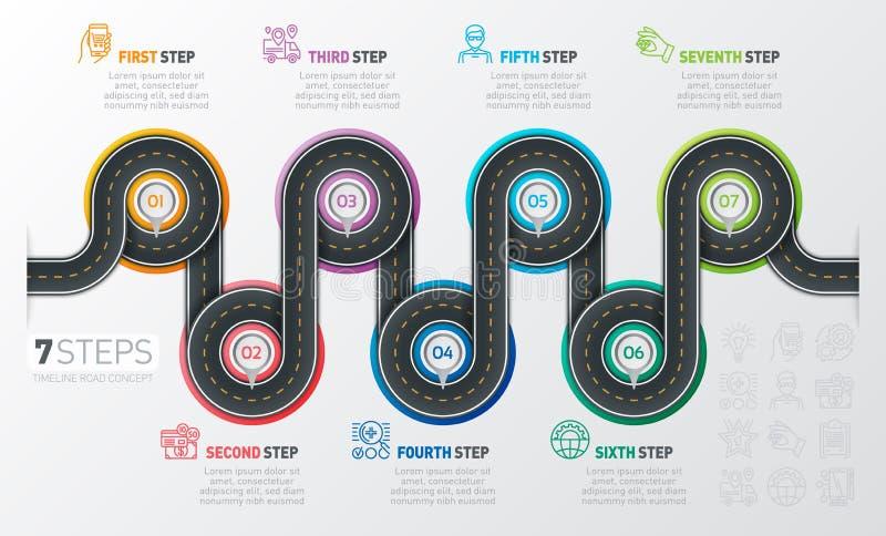 Begrepp för timeline för 7 moment för navigeringöversikt infographic Spolande roa royaltyfri illustrationer