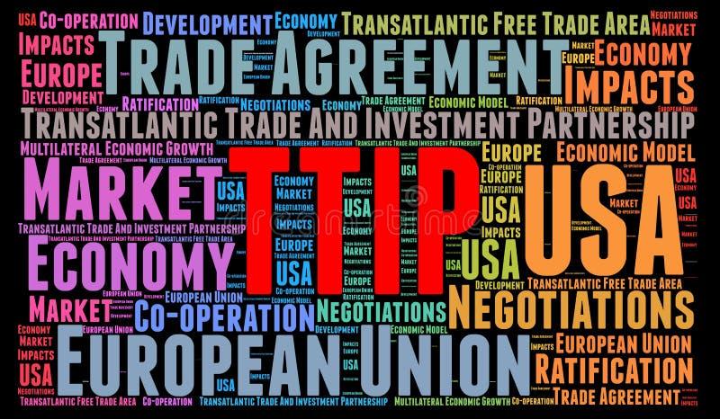 Begrepp för TTIP-ordmoln vektor illustrationer