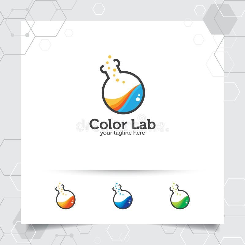 Begrepp för vektor för labb- eller laboratoriumlogodesign av flaskan och symbolsillustrationen för kemisk formel för forskare, fo royaltyfri illustrationer