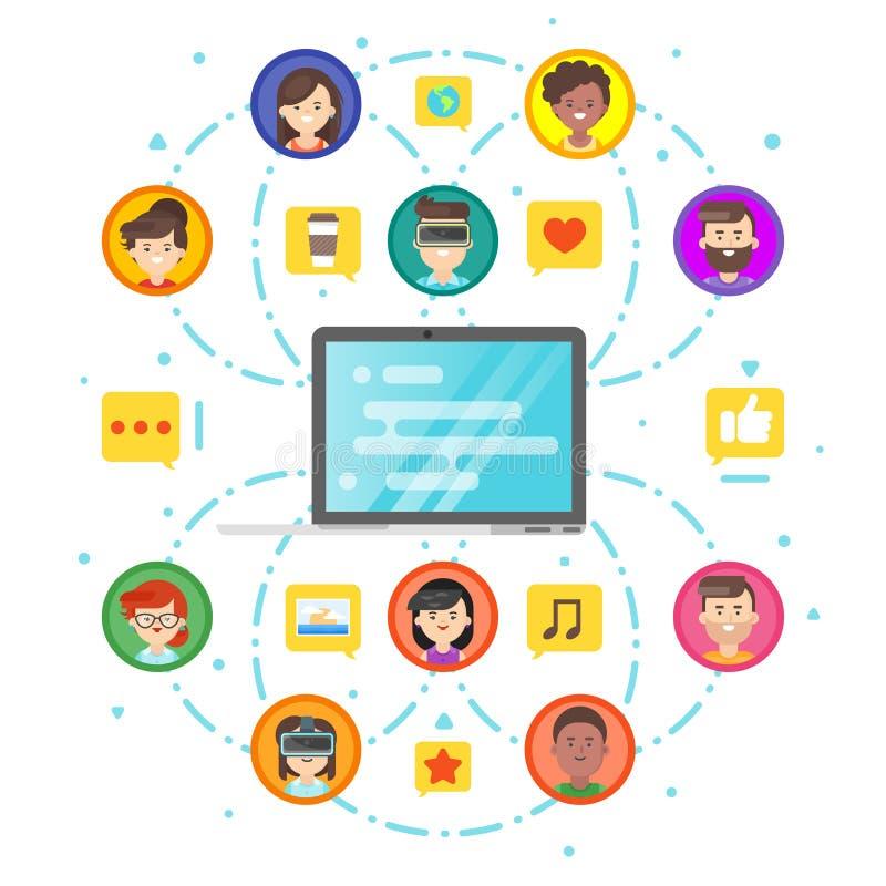 Begrepp för vektorlägenhetstil av social nätverks- och folkcomunicat vektor illustrationer