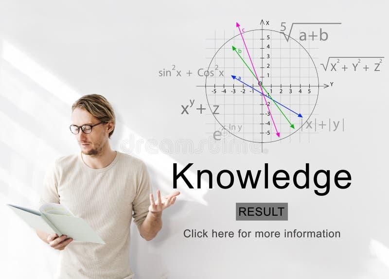 Begrepp för vishet för intelligens för kunskapsutbildningsinblick arkivfoton