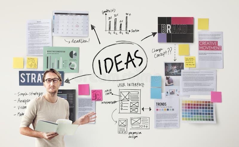 Begrepp för vision för strategi för förslag för idébegreppsbeskickning royaltyfri foto