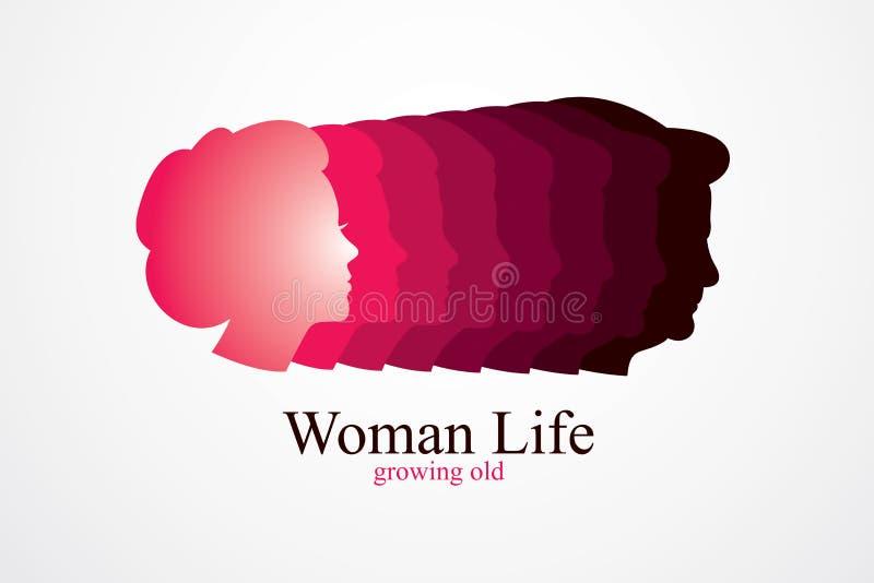 Begrepp f?r ?r f?r kvinnaliv?lder, tiden av liv, perioder och cirkulering av liv som v?xer gamla, mognad och ?ldras, en utvecklin stock illustrationer