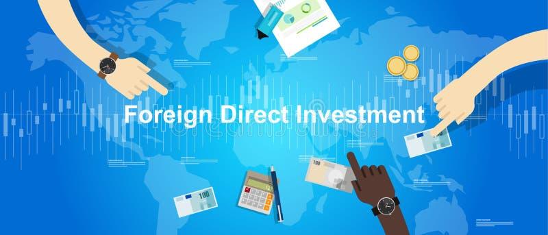 Begrepp FDI utländskt för direkt investering stock illustrationer