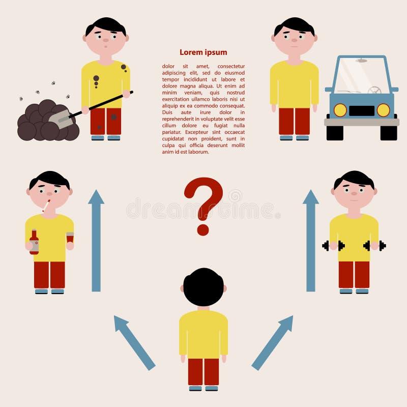 Begreppet av att välja en persons livbanan Infographics också vektor för coreldrawillustration stock illustrationer