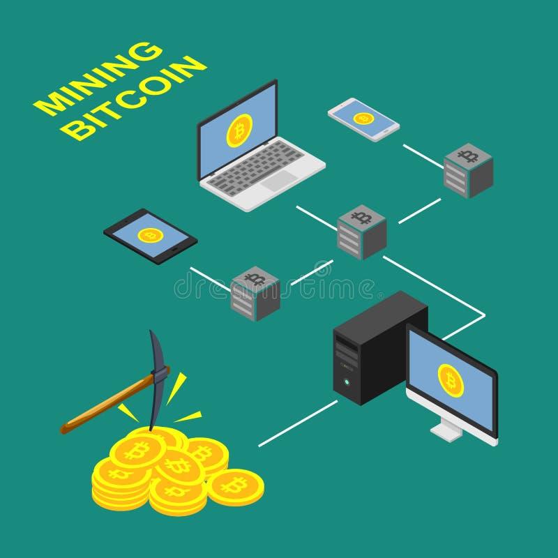 Begreppet av bitcoinextraktiondesignen, intrigblockchain royaltyfri illustrationer