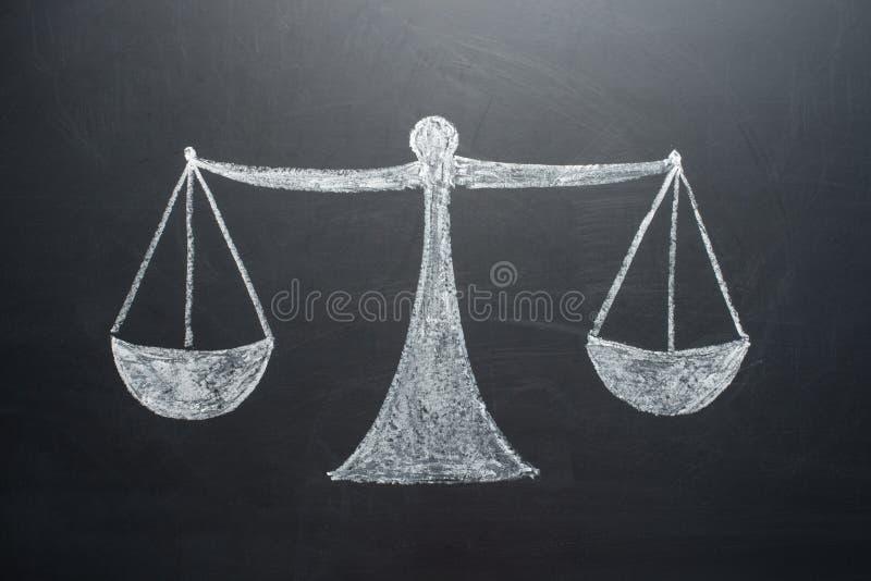 Begreppet av vikter med tomma ark av balansräkningen arkivbild