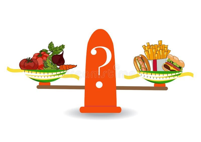 Begreppet av viktförlust, sunda livsstilar, bantar, den riktiga nutritien stock illustrationer
