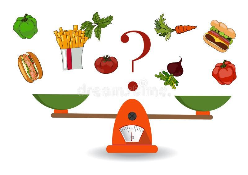 Begreppet av viktförlust, sunda livsstilar, bantar, den riktiga nutritien vektor illustrationer