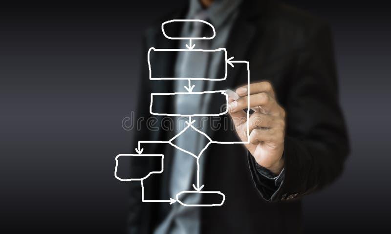 Begreppet för handstil för affärsmannen av affärsprocessen förbättrar royaltyfria bilder