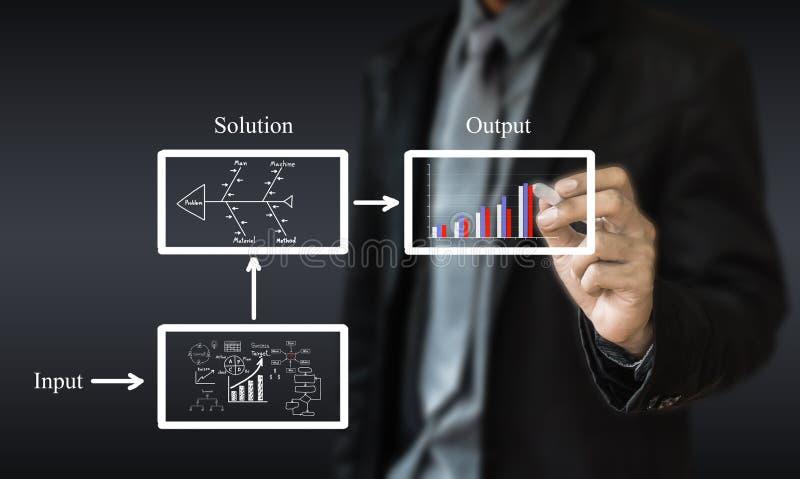 Begreppet för handstil för affärsmannen av affärsprocessen förbättrar royaltyfri bild