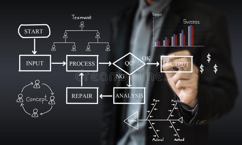Begreppet för handstil för affärsmannen av affärsprocessen förbättrar arkivbilder