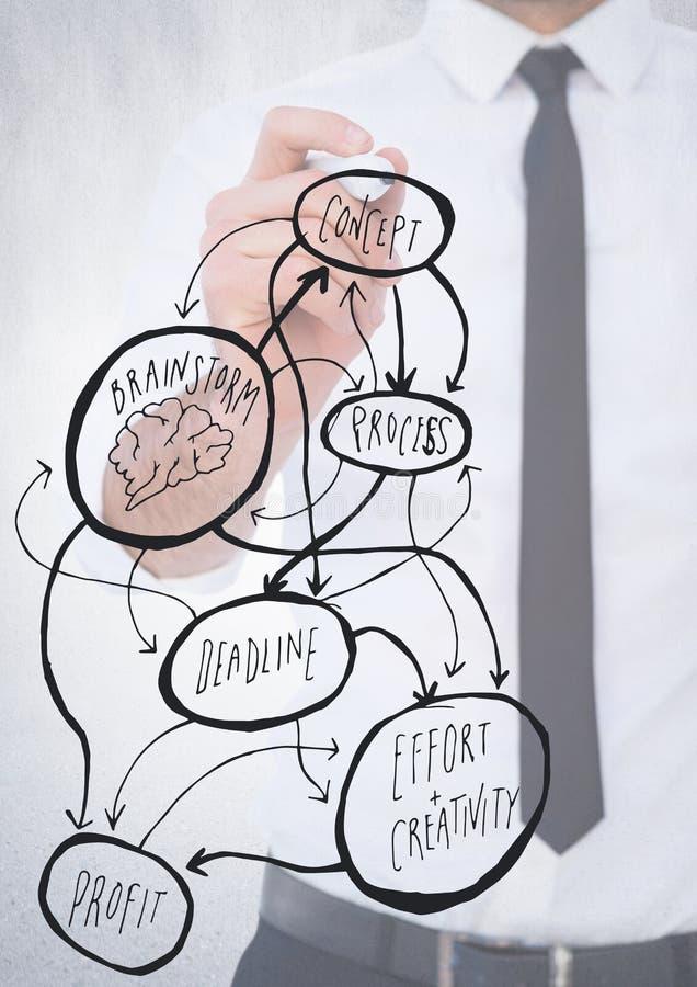 Begreppet för handstil för avsnittet för affärsmannen klottrar det mitt- mot vit bakgrund arkivfoto