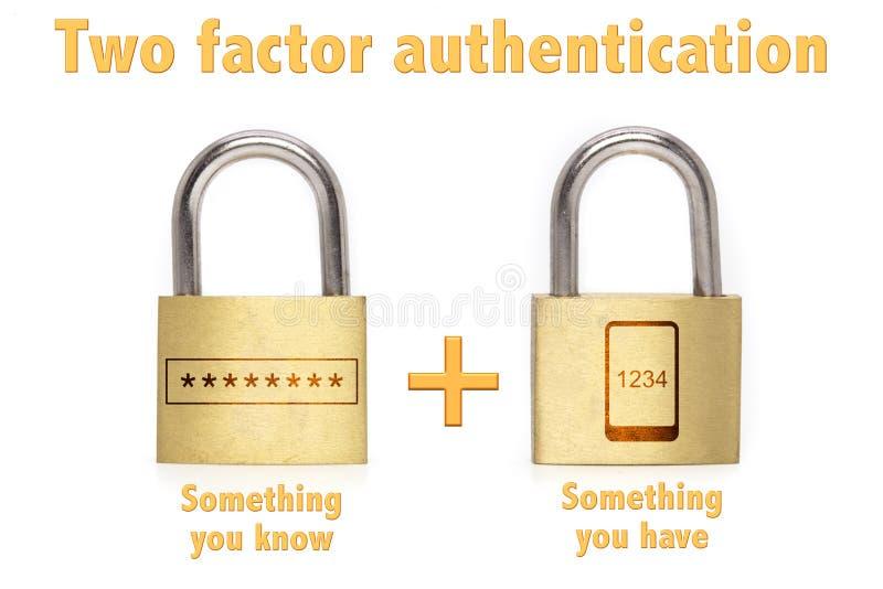 Begreppet för två faktorlegitimationshänglås vet och har royaltyfria bilder