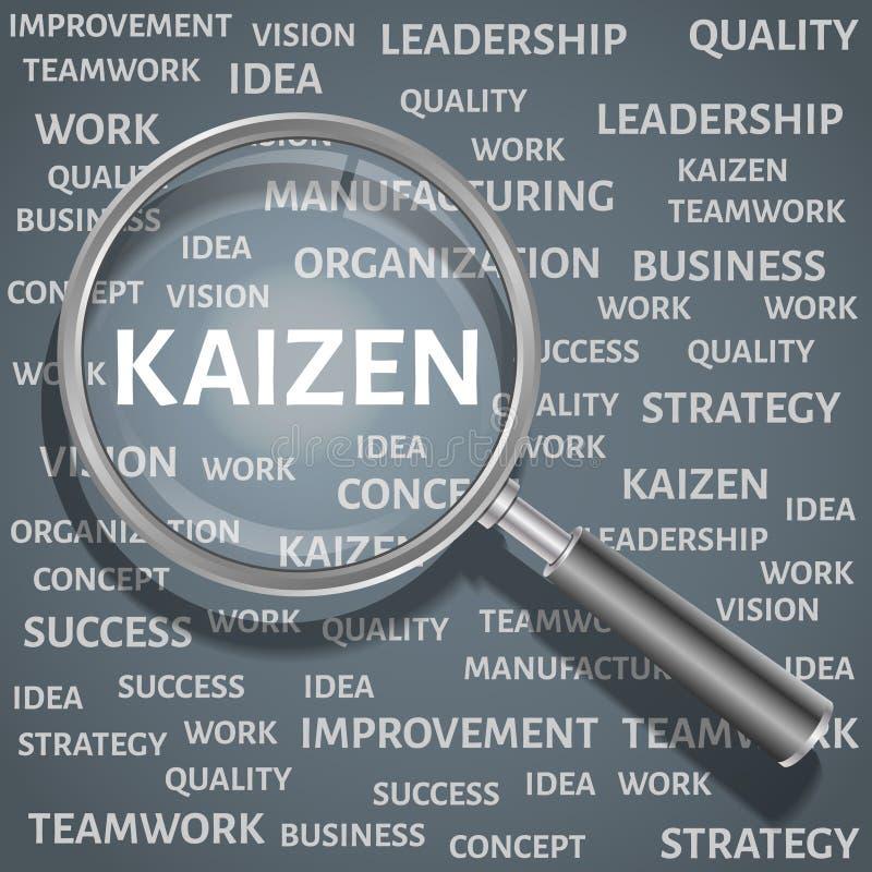 Begreppet gällde Kaizen den japanska metoden av affären stock illustrationer