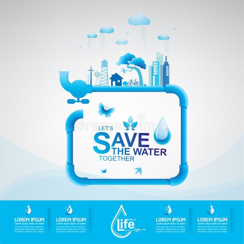 begreppet sparar vatten vektor illustrationer