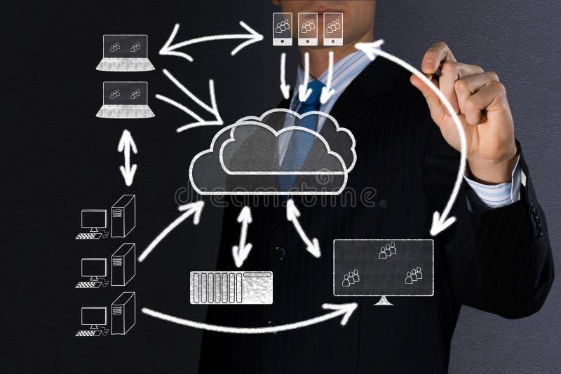 Begreppsbild av teknologier för högt moln stock illustrationer